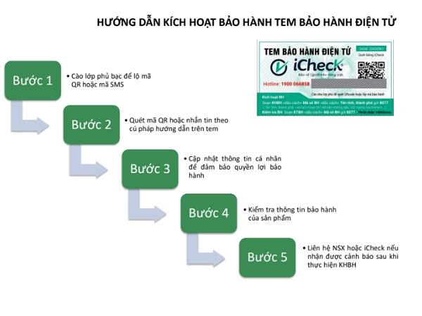 huong-dan-kich-hoat-tem-bao-hanh-dien-tu